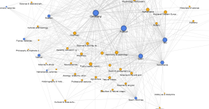 Google Fusion Table showing category relationships in the Isis Bibliography.